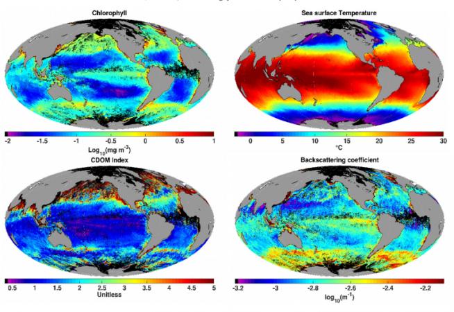 Limnologie et océanographie
